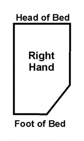 Right Hand Corner Removed
